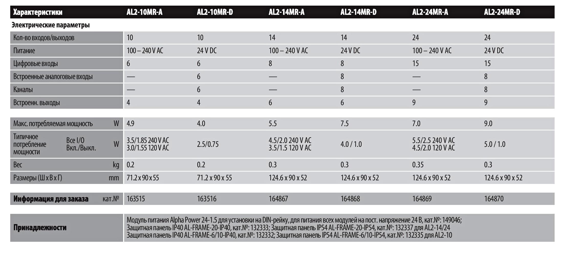 каталог Alpha XL-page-002 (1)