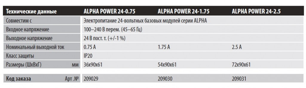 ALPHA-POWER