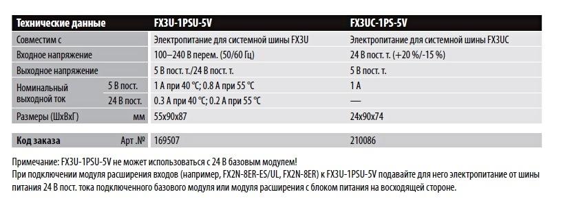 FX3u-1PSU414